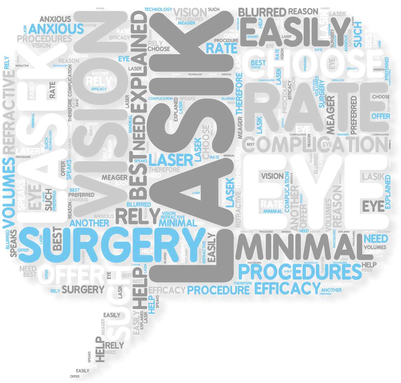 Thorough LASIK Evaluation at Vista Eye