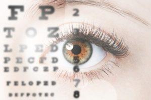 Comprehensive Eye Exasm Fredericksburg